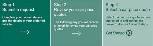Utilized vehicles Derby — Look for a car or truck easily obtainable in Derby, Car Investor