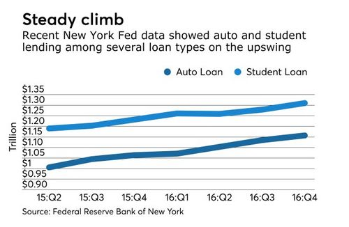 When Can I Refinance My Car: Can I Refinance My Car Loan With Same Bank